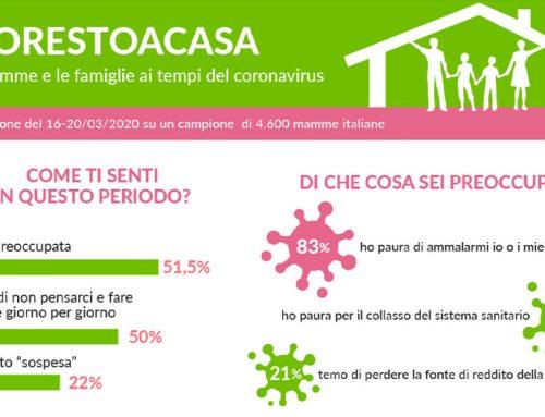 #iorestoacasa: come cambia la vita familiare ai tempi del coronavirus (03-2020)